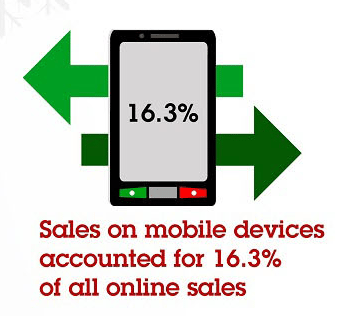 mobile sales black friday 2012