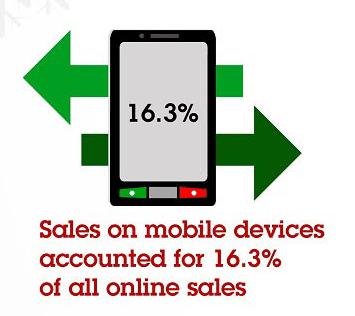 mobile sales black friday 2012