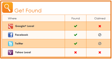 marketing your business on local search