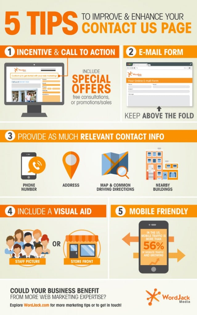 infographic - ways to improve the effectiveness of the contact page on your website