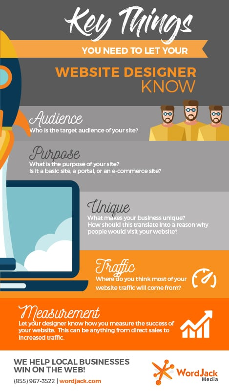 Key Things You Need to Let Your Website Designer Know
